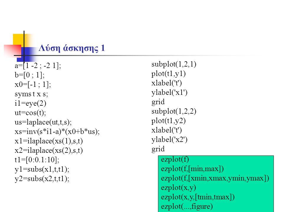 Λύση άσκησης 1 subplot(1,2,1) a=[1 -2 ; -2 1]; plot(t1,y1) b=[0 ; 1];